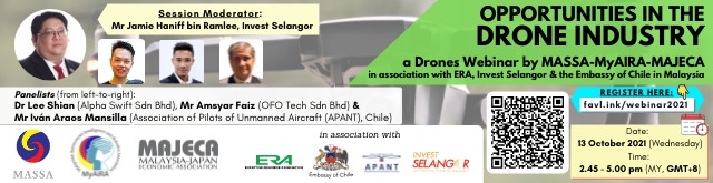 Opportunities in the Drone Industry